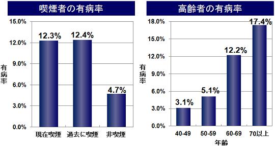 img_statistics_graph01_3.png