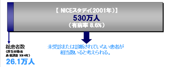 img_statistics_graph02_15_4.png