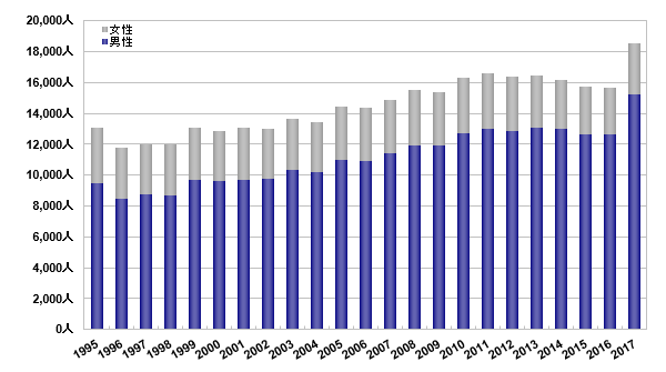 img_statistics_graph03_17.png