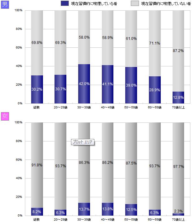 img_statistics_graph04_16_01.png