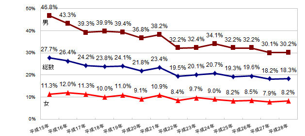 img_statistics_graph04_16_02.png