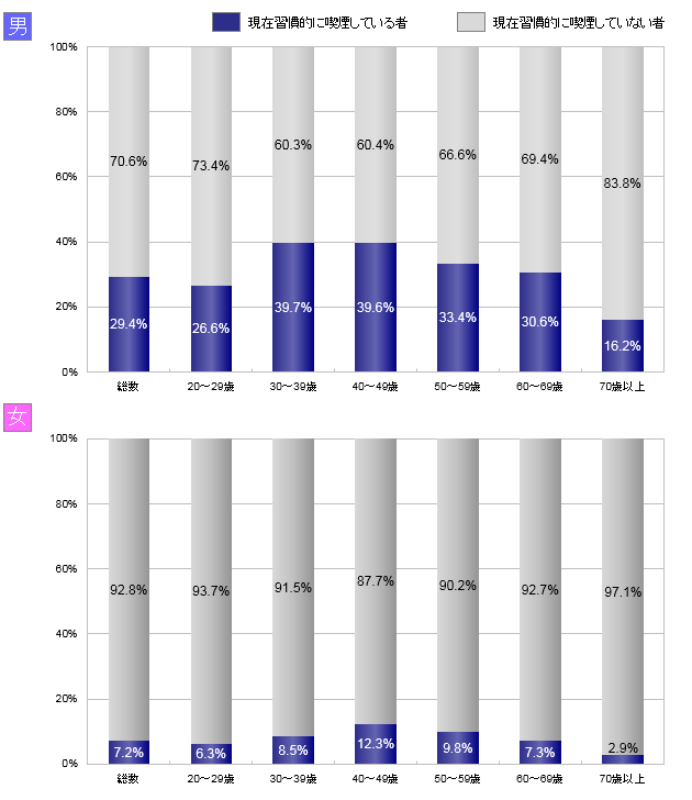 img_statistics_graph04_17_01.png