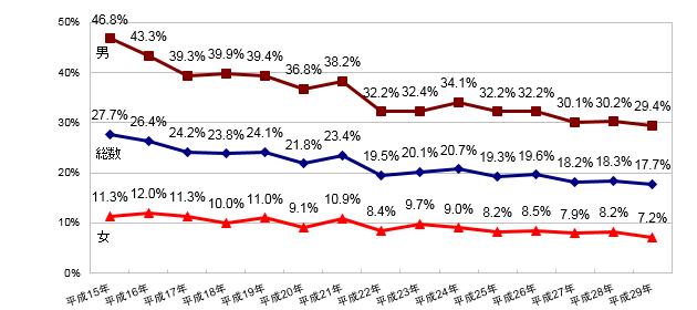 img_statistics_graph04_17_02.png