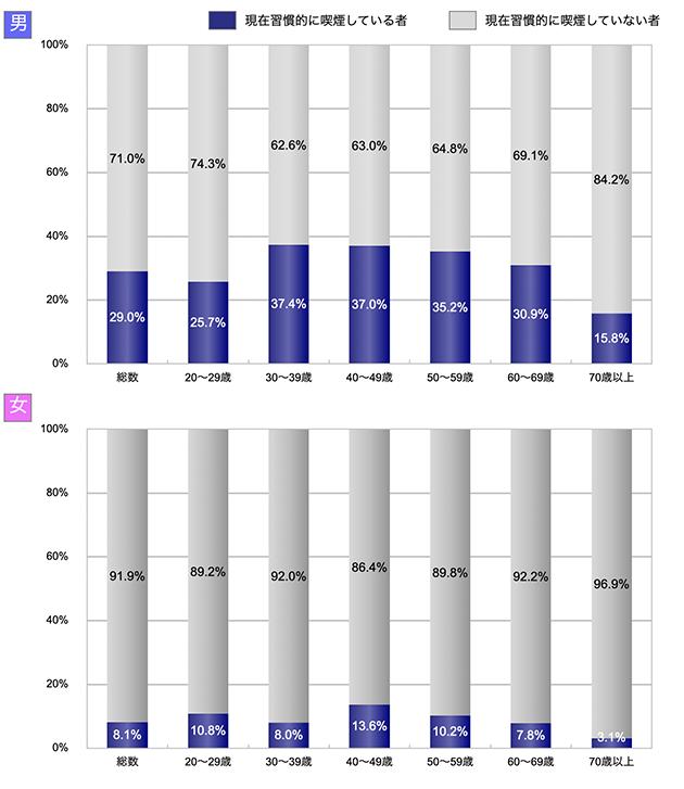 img_statistics_graph04_18_01.png