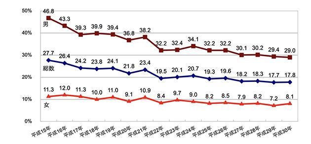 img_statistics_graph04_18_02.png